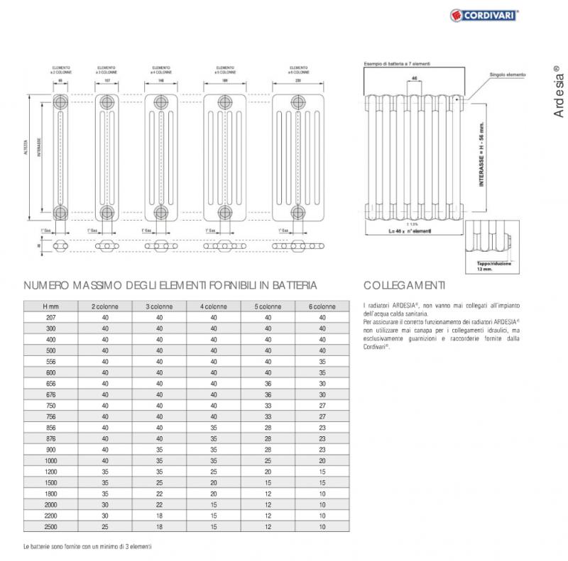 Il meglio di potere dwg radiatori acciaio verticali for Radiatori dwg
